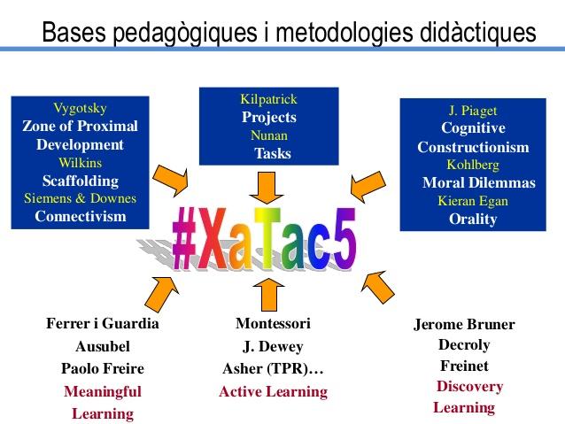 Xatac5_metodologia001